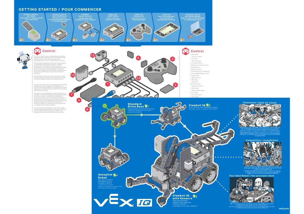 VEX IQ (1e generatie) Kit-inzetstuk