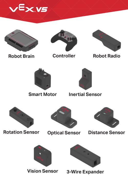 V5-sensorposter