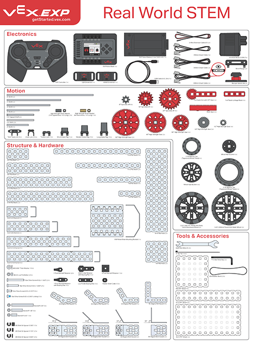 VEX EXP Educatie Kit-poster