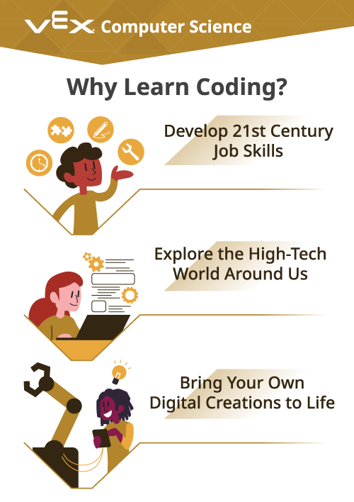 Why Learn Coding