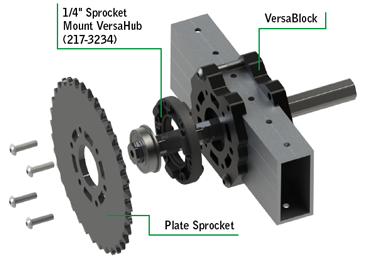 Using a VersaHub and VersaBlock to Drive a VersaFrame Mechanism